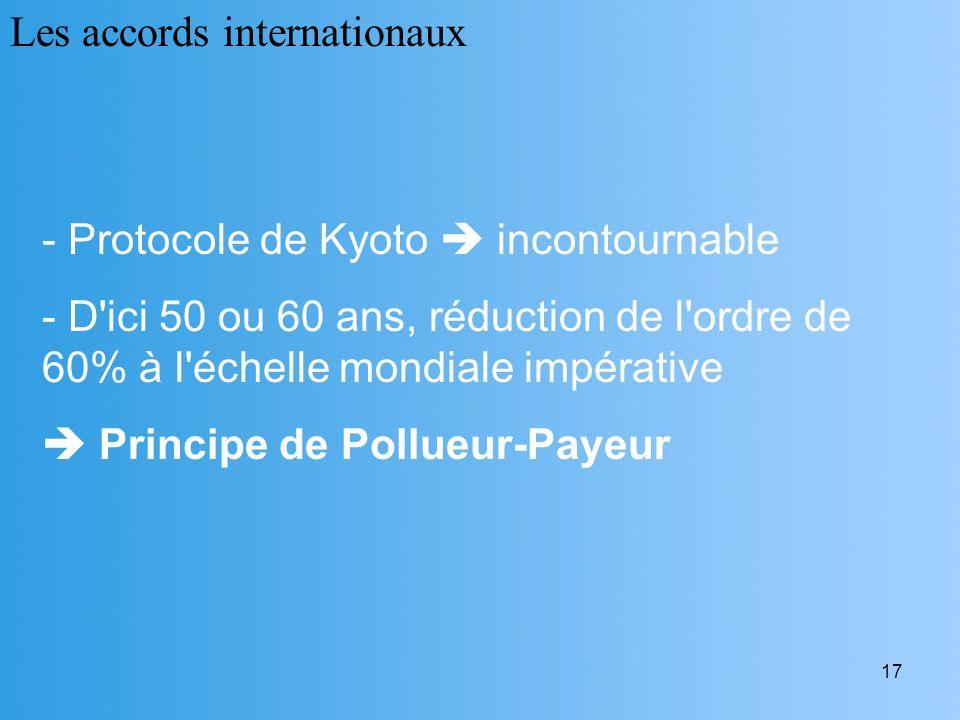 17 - Protocole de Kyoto incontournable - - D'ici 50 ou 60 ans, réduction de l'ordre de 60% à l'échelle mondiale impérative Principe de Pollueur-Payeur