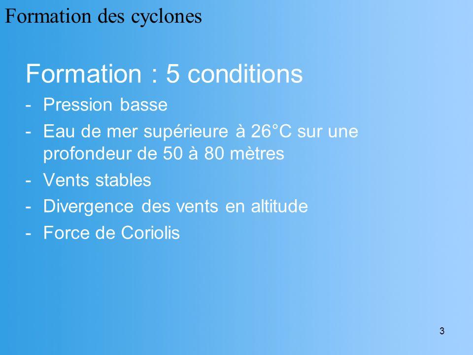 3 Formation : 5 conditions -Pression basse -Eau de mer supérieure à 26°C sur une profondeur de 50 à 80 mètres -Vents stables -Divergence des vents en