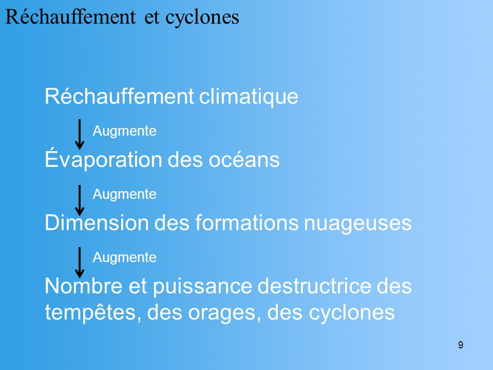 9 Réchauffement climatique Augmente Évaporation des océans Augmente Dimension des formations nuageuses Augmente Nombre et puissance destructrice des t