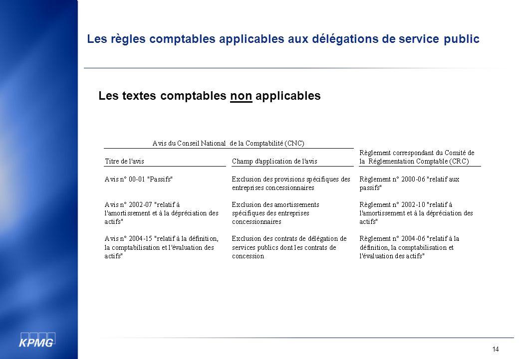 Les règles comptables applicables aux délégations de service public 14 Les textes comptables non applicables