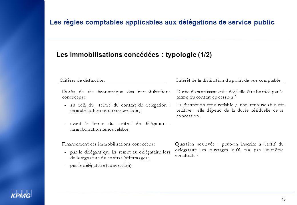 Les règles comptables applicables aux délégations de service public 15 Les immobilisations concédées : typologie (1/2)