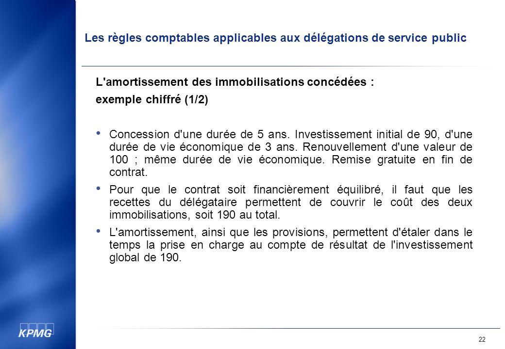 Les règles comptables applicables aux délégations de service public 22 L amortissement des immobilisations concédées : exemple chiffré (1/2) Concession d une durée de 5 ans.