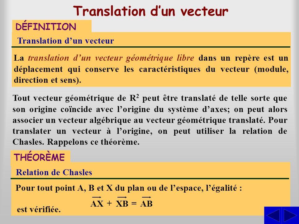 DÉFINITION Translation dun vecteur La translation dun vecteur géométrique libre dans un repère est un déplacement qui conserve les caractéristiques du