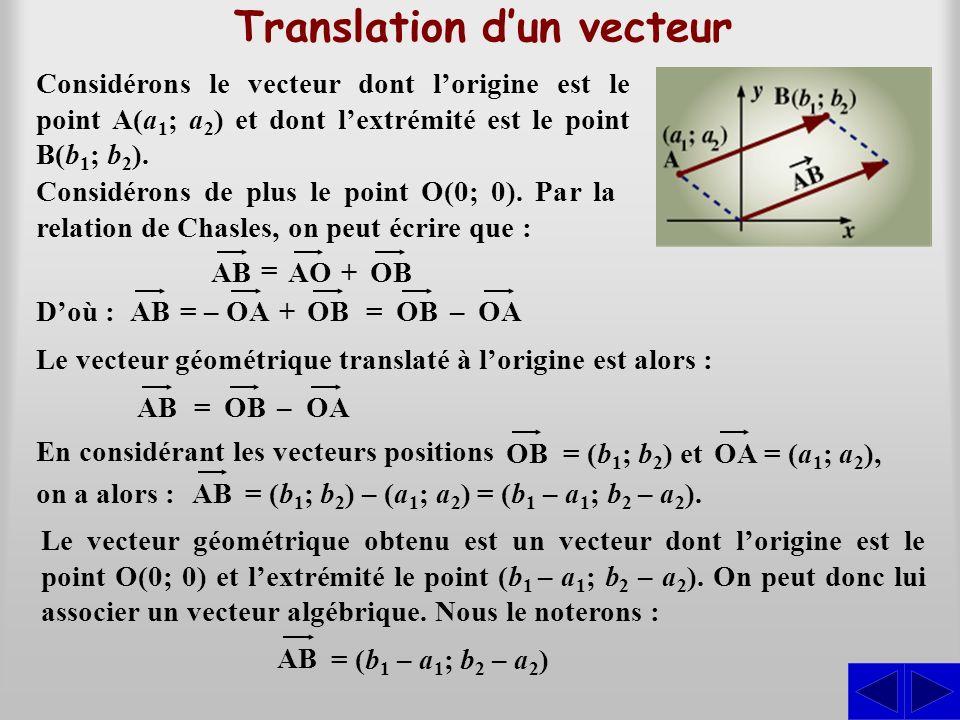 Considérons le vecteur dont lorigine est le point A(a 1 ; a 2 ) et dont lextrémité est le point B(b 1 ; b 2 ). Translation dun vecteur AOOBAB + = Cons