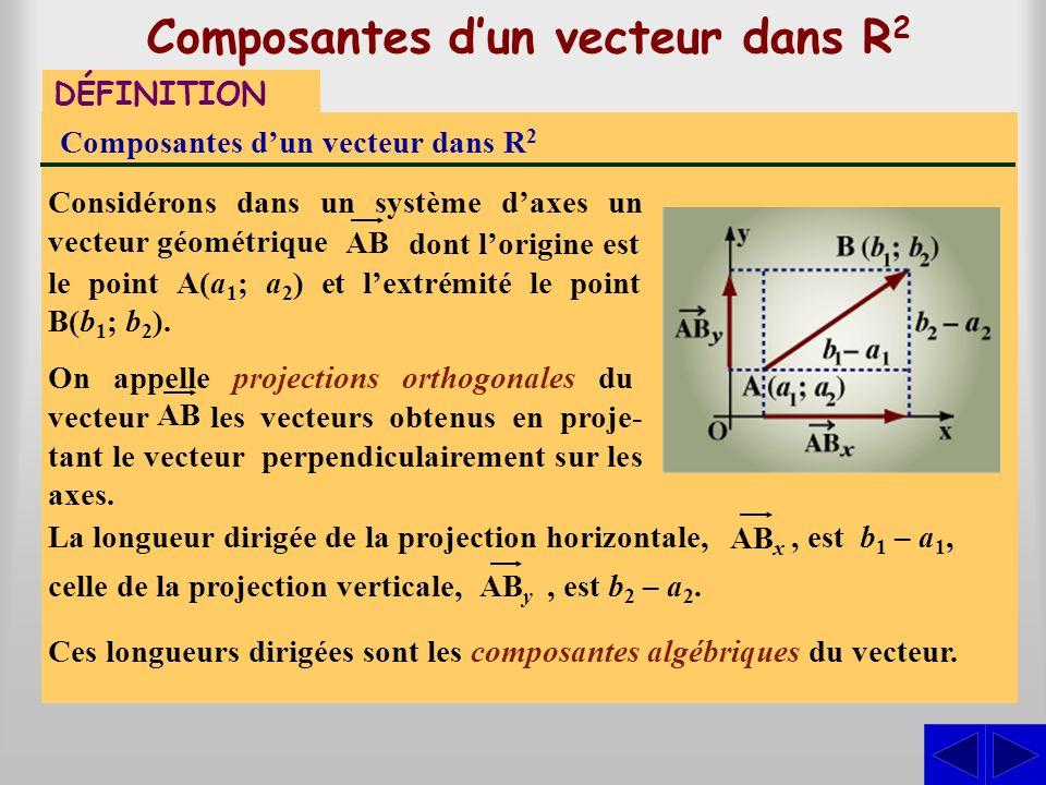 DÉFINITION Composantes dun vecteur dans R 2 AB x Considérons dans un système daxes un vecteur géométrique dont lorigine est le point A(a 1 ; a 2 ) et