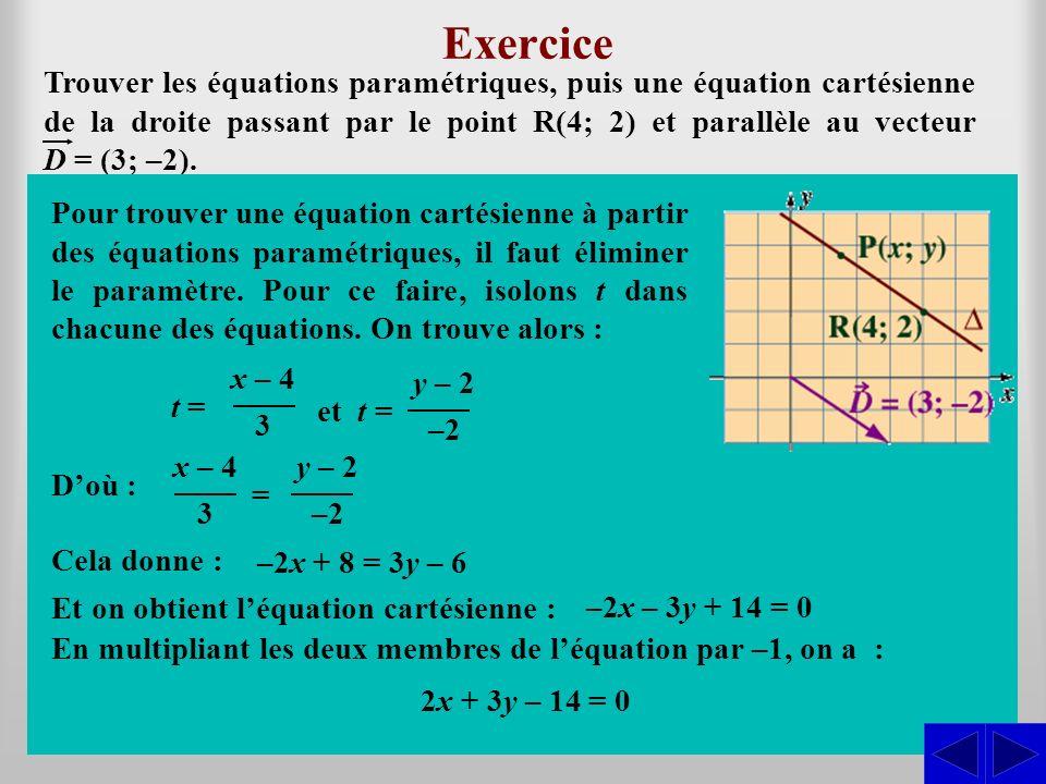 Exercice En considérant les vecteurs algébriques dans la base usuelle, on a : Trouver les équations paramétriques, puis une équation cartésienne de la