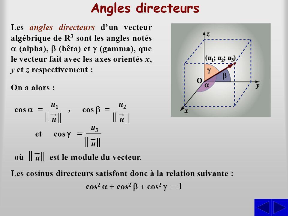 Angles directeurs Les angles directeurs dun vecteur algébrique de R 3 sont les angles notés (alpha), (bêta) et (gamma), que le vecteur fait avec les a