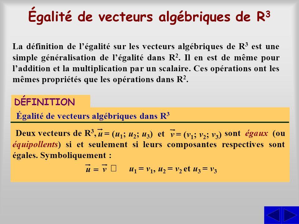 sont égaux (ou équipollents) si et seulement si leurs composantes respectives sont égales. Symboliquement : Égalité de vecteurs algébriques de R 3 DÉF