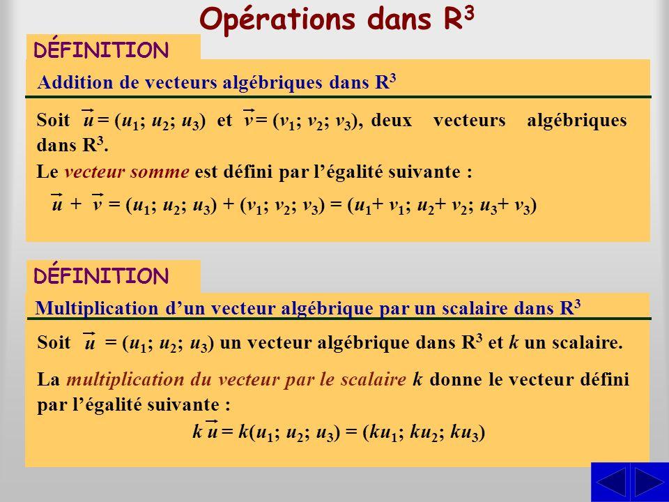 S deux vecteurs algébriques dans R3.R3. Opérations dans R 3 DÉFINITION Addition de vecteurs algébriques dans R3R3 Soit Le vecteur somme est défini par