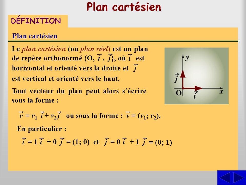 Plan cartésien DÉFINITION Plan cartésien Le plan cartésien (ou plan réel) est un plan de repère orthonormé {O, i j, }, où est vertical et orienté vers
