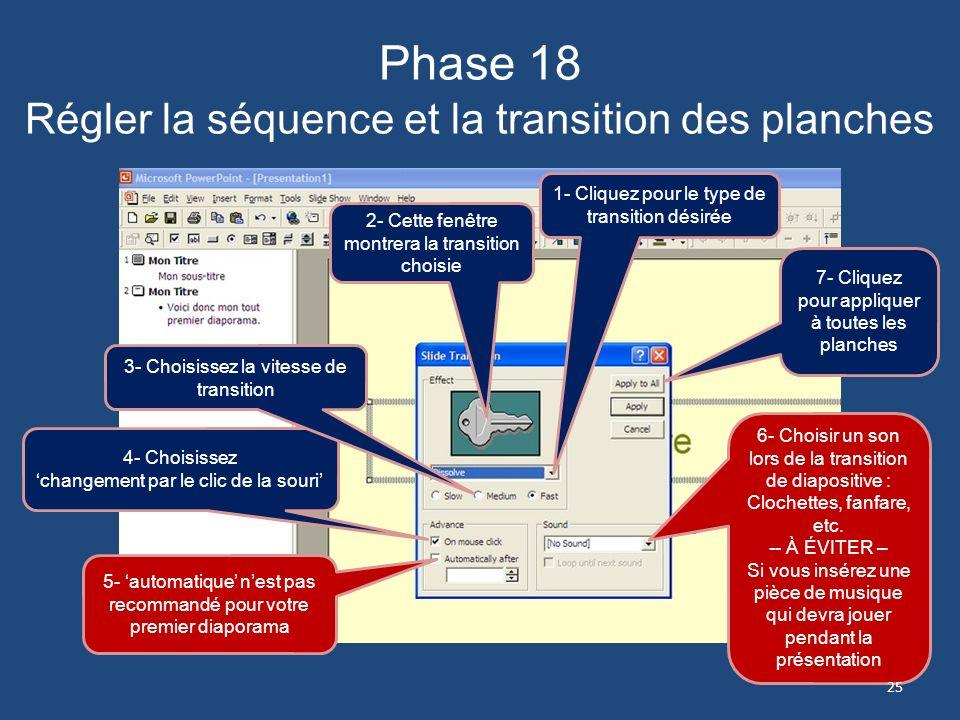 Phase 17 Régler la séquence et la transition des planches Méthode pour déterminer comment les diapositives se dérouleront lune après lautre accompagné