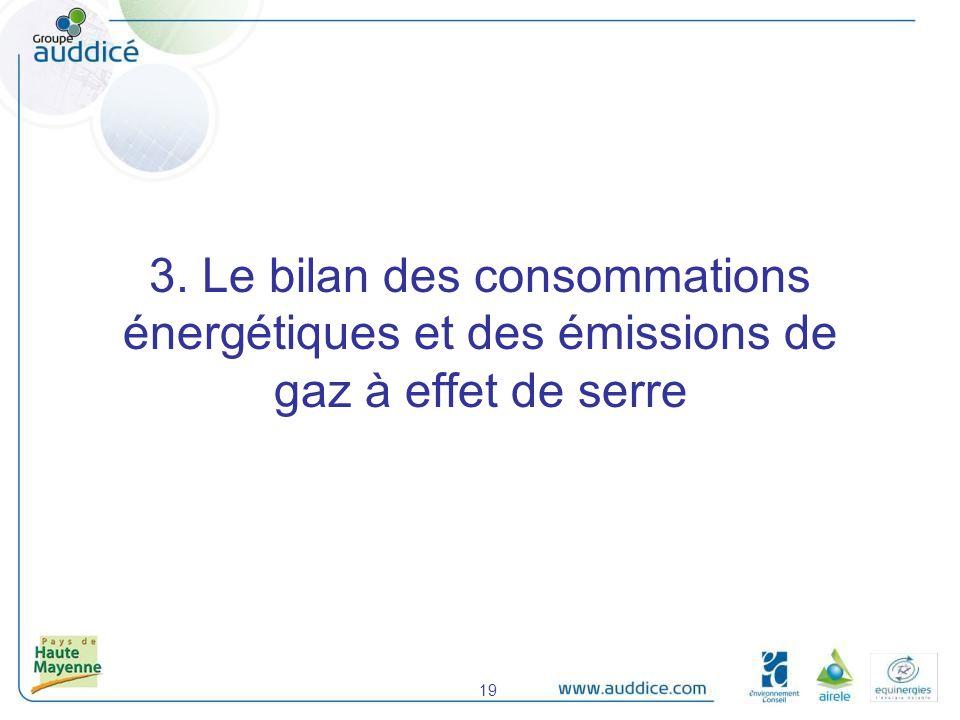 3. Le bilan des consommations énergétiques et des émissions de gaz à effet de serre 19