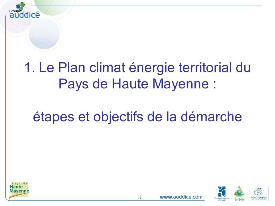 Objectifs : Réduire les émissions de GES et les consommations énergétiques Adapter le territoire aux effets du changement climatique 3 étapes : 1) Profil climat 2) Co-construction : Ateliers thématiques de concertation 3) Elaboration dun plan daction 1.