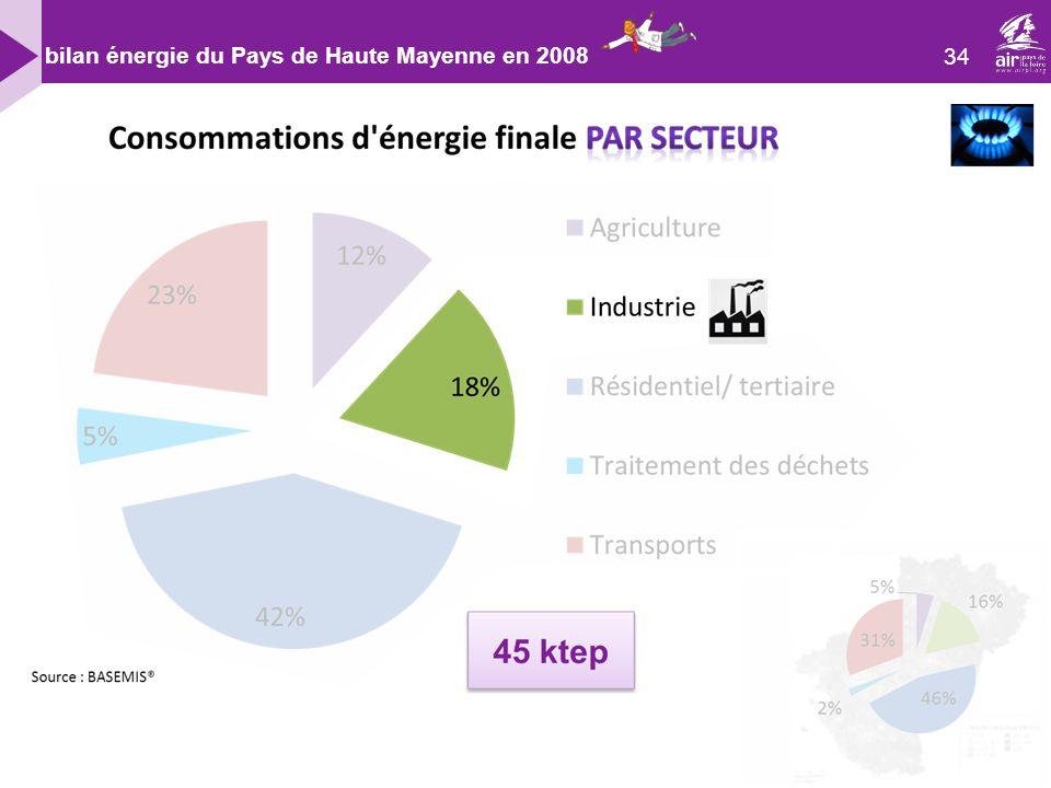 34 bilan énergie du Pays de Haute Mayenne en 2008