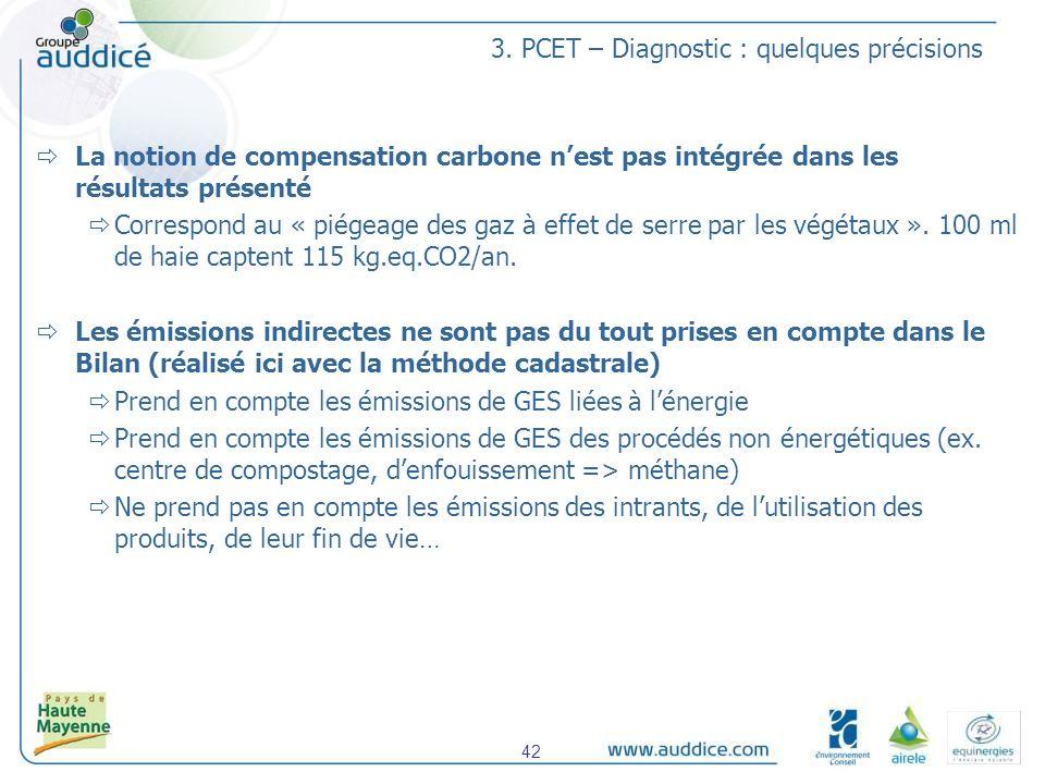 La notion de compensation carbone nest pas intégrée dans les résultats présenté Correspond au « piégeage des gaz à effet de serre par les végétaux ».