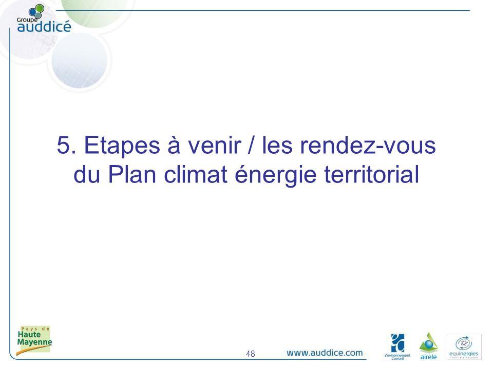5. Etapes à venir / les rendez-vous du Plan climat énergie territorial 48