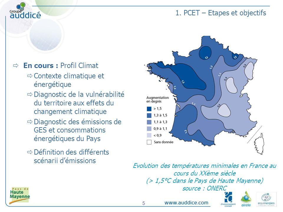 En cours : Profil Climat Contexte climatique et énergétique Diagnostic de la vulnérabilité du territoire aux effets du changement climatique Diagnostic des émissions de GES et consommations énergétiques du Pays Définition des différents scénarii démissions 1.