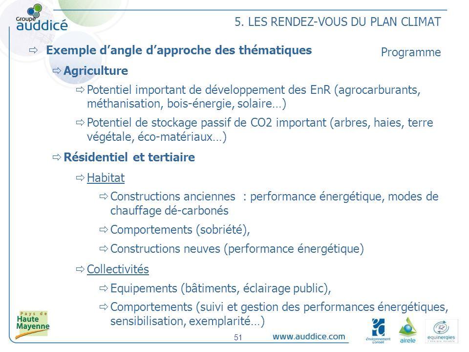 Exemple dangle dapproche des thématiques Agriculture Potentiel important de développement des EnR (agrocarburants, méthanisation, bois-énergie, solaire…) Potentiel de stockage passif de CO2 important (arbres, haies, terre végétale, éco-matériaux…) Résidentiel et tertiaire Habitat Constructions anciennes : performance énergétique, modes de chauffage dé-carbonés Comportements (sobriété), Constructions neuves (performance énergétique) Collectivités Equipements (bâtiments, éclairage public), Comportements (suivi et gestion des performances énergétiques, sensibilisation, exemplarité…) 5.