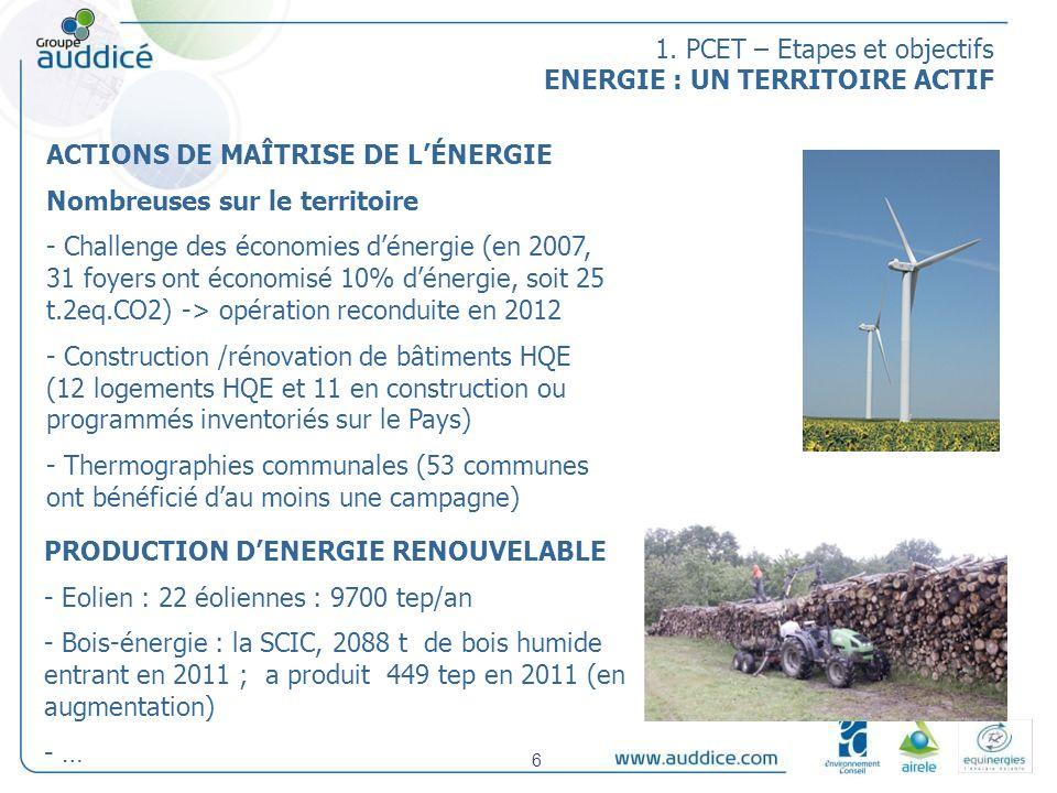1. PCET – Etapes et objectifs ENERGIE : UN TERRITOIRE ACTIF ACTIONS DE MAÎTRISE DE LÉNERGIE Nombreuses sur le territoire - Challenge des économies dén