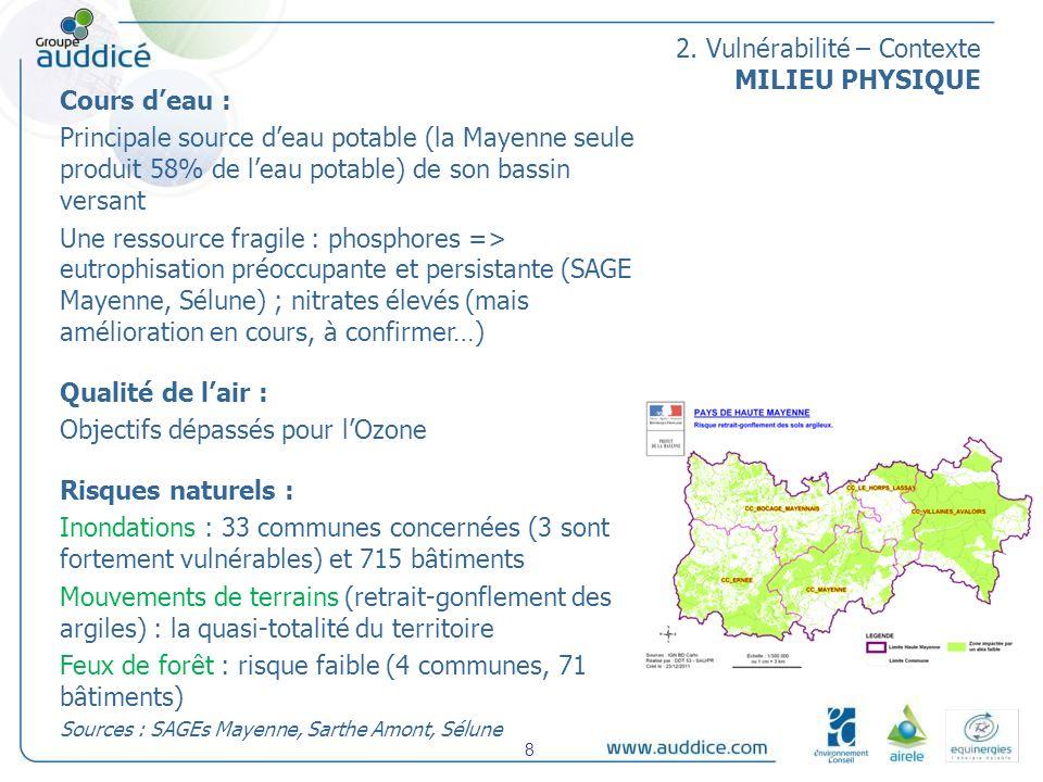 29 bilan énergie du Pays de Haute Mayenne en 2008