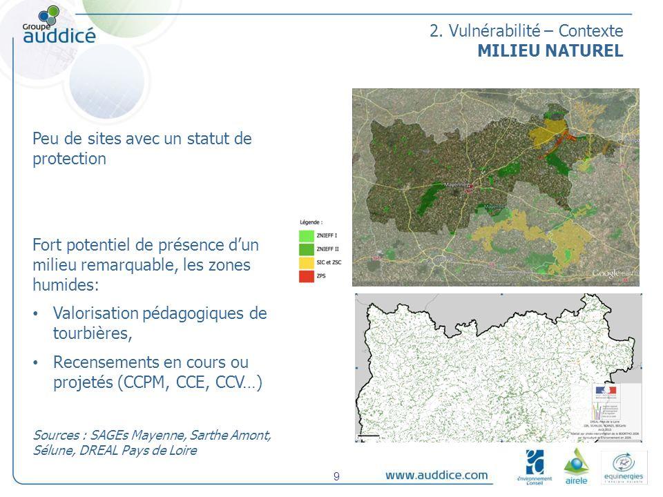 2. Vulnérabilité – Contexte MILIEU NATUREL Peu de sites avec un statut de protection Fort potentiel de présence dun milieu remarquable, les zones humi