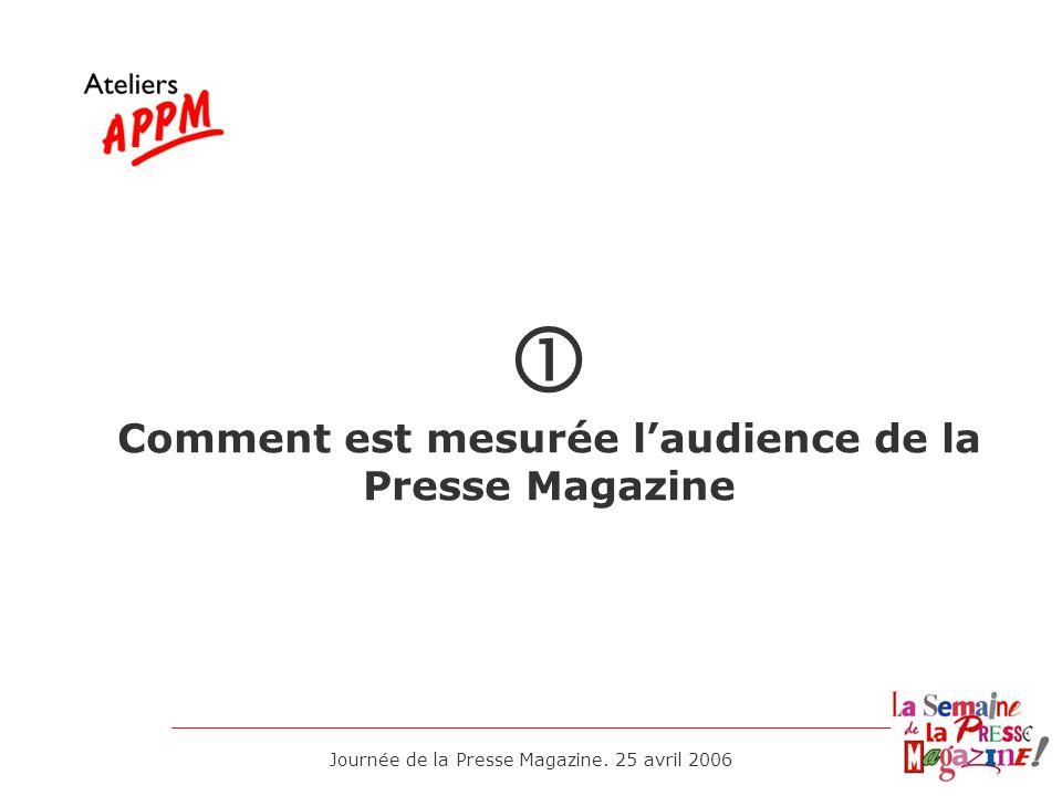 Journée de la Presse Magazine. 25 avril 2006 Exemple : trois magazines féminins