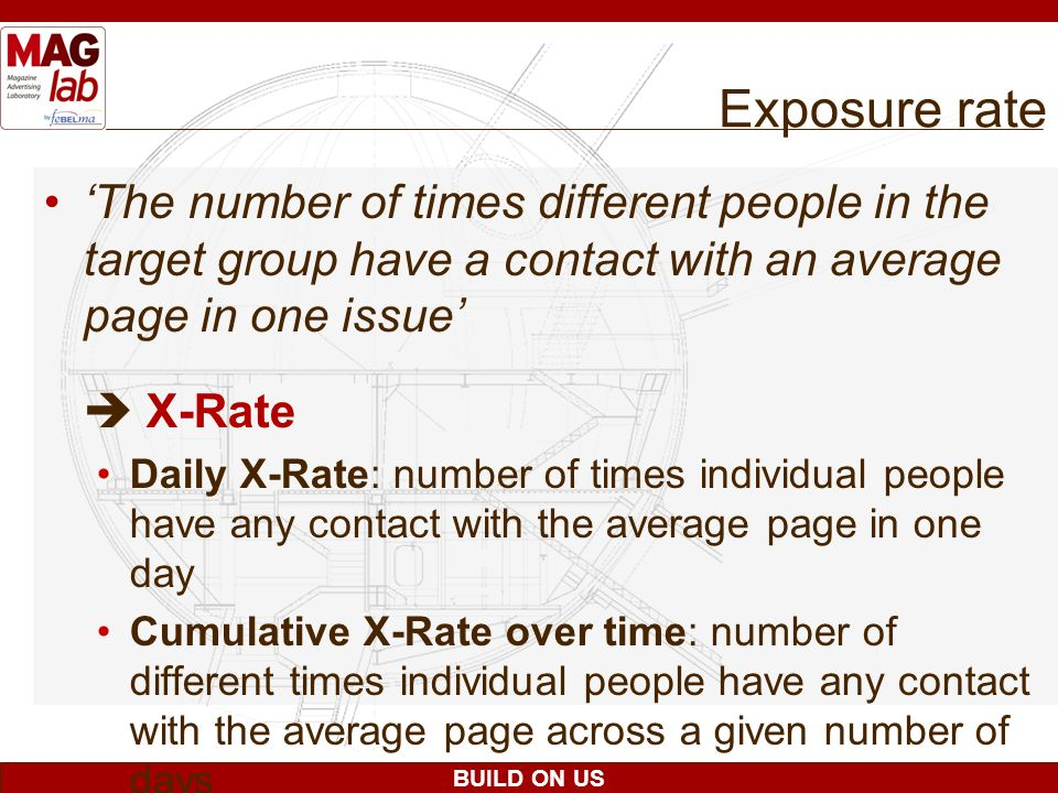BUILD ON US Exposure rate The number of times different people in the target group have a contact with an average page in one issue X-Rate Daily X-Rat