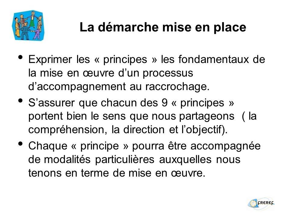 La démarche mise en place Exprimer les « principes » les fondamentaux de la mise en œuvre dun processus daccompagnement au raccrochage.