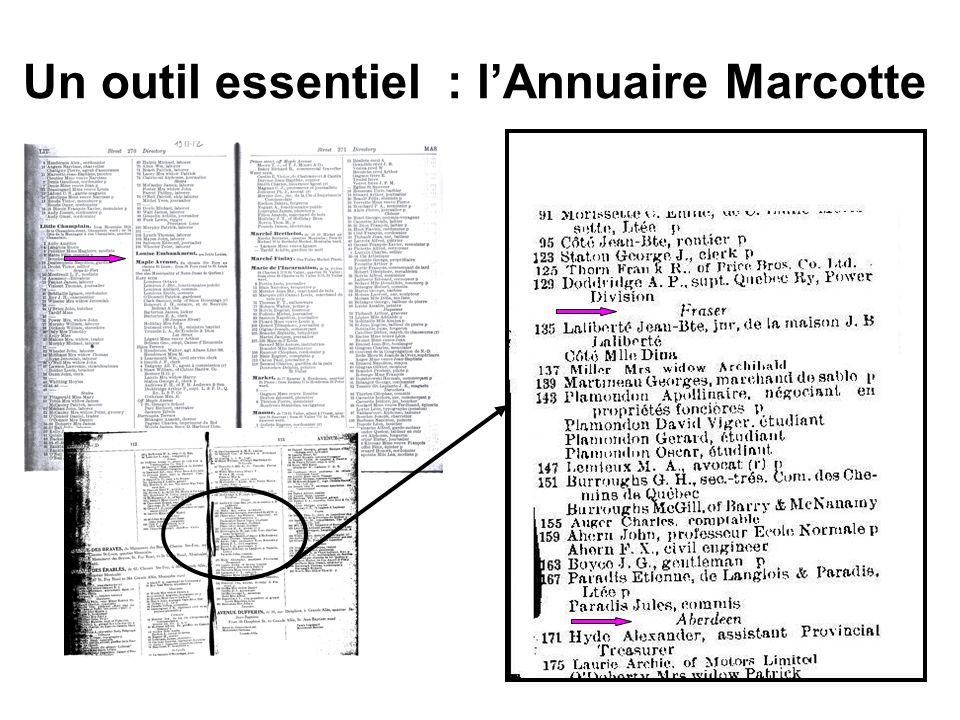 Un outil essentiel : lAnnuaire Marcotte