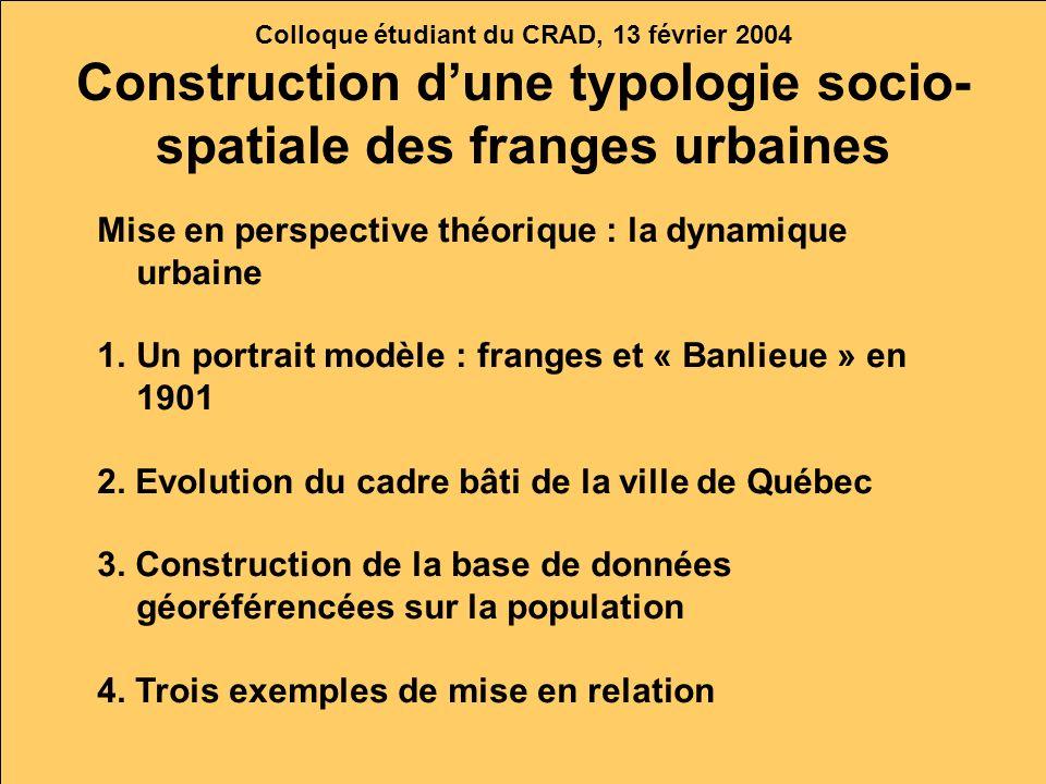 Colloque étudiant du CRAD, 13 février 2004 Construction dune typologie socio- spatiale des franges urbaines Mise en perspective théorique : la dynamiq