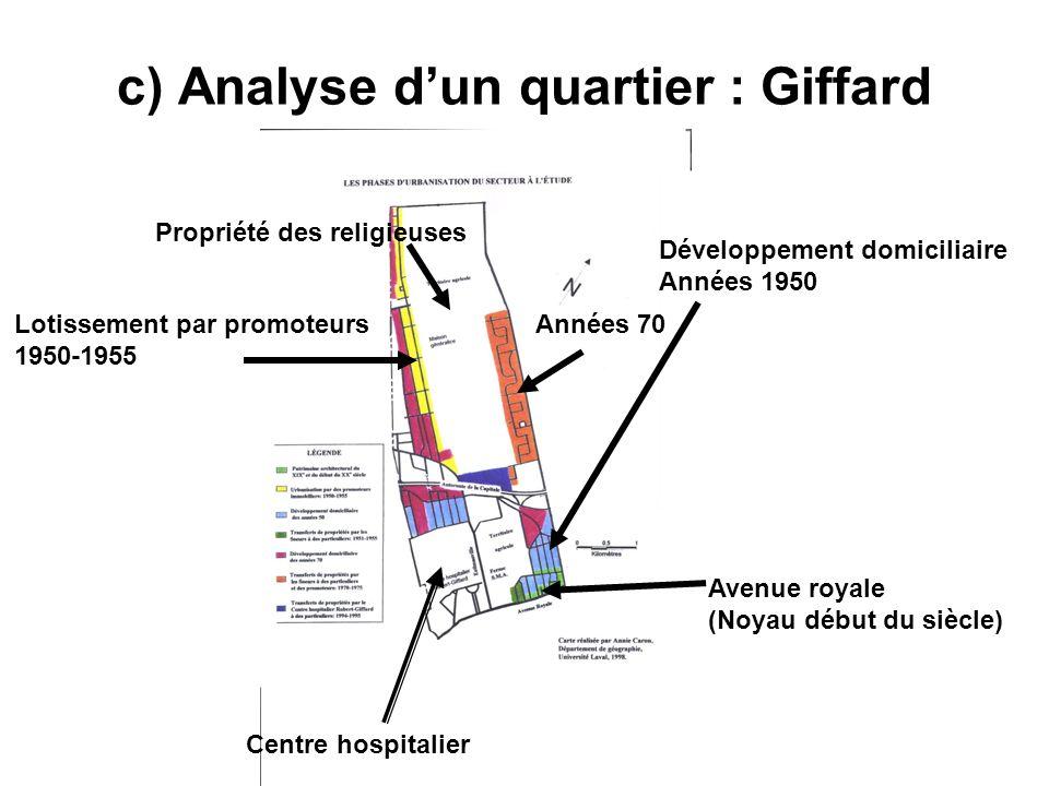 c) Analyse dun quartier : Giffard Avenue royale (Noyau début du siècle) Centre hospitalier Lotissement par promoteurs 1950-1955 Développement domicili