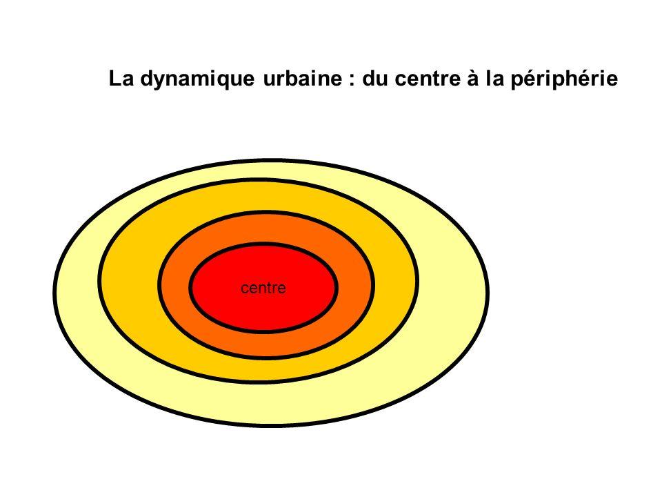 Banlieue « première couronne » 1941-1961 franges urbaines 1901-1931 La dynamique urbaine : du centre à la périphérie banlieue 1901 centre