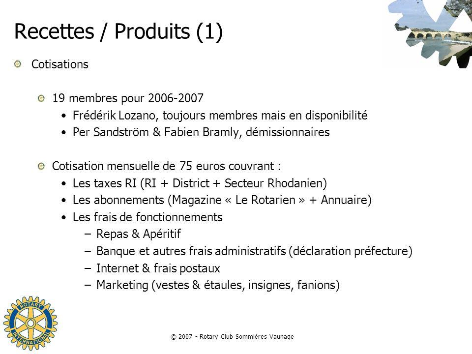© 2007 - Rotary Club Sommières Vaunage Recettes / Produits (1) Cotisations 19 membres pour 2006-2007 Frédérik Lozano, toujours membres mais en disponi