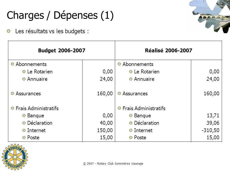 © 2007 - Rotary Club Sommières Vaunage Charges / Dépenses (1) Les résultats vs les budgets : Budget 2006-2007Réalisé 2006-2007 Abonnements Le Rotarien