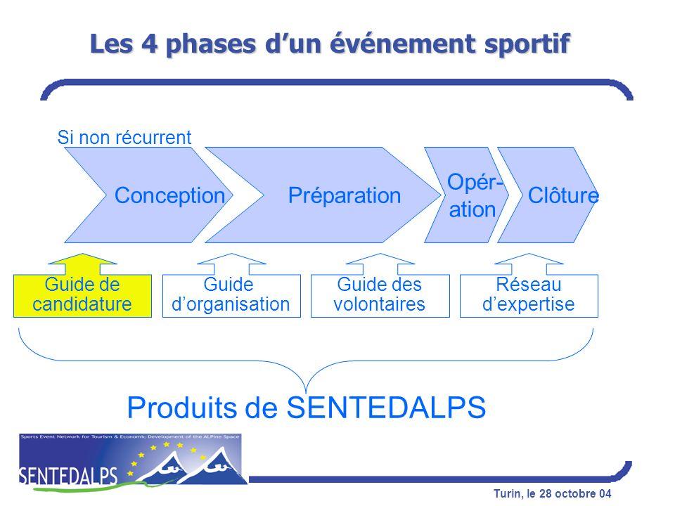 Turin, le 28 octobre 04 Les 4 phases dun événement sportif Conception Préparation Opér- ation Clôture Guide de candidature Guide dorganisation Guide d
