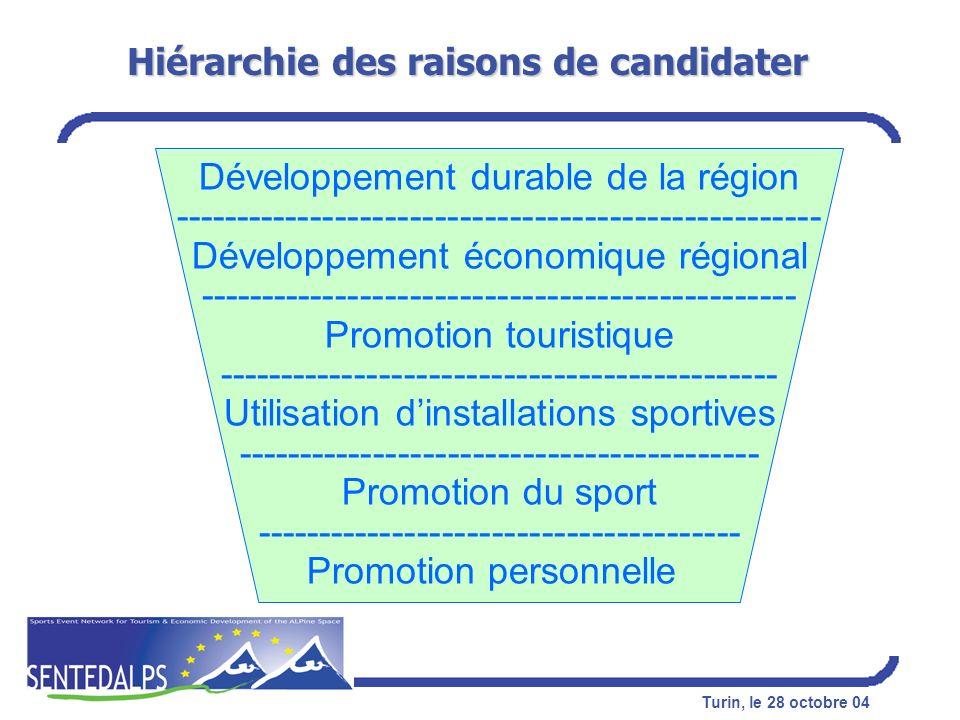 Turin, le 28 octobre 04 Hiérarchie des raisons de candidater Développement durable de la région ---------------------------------------------------- D