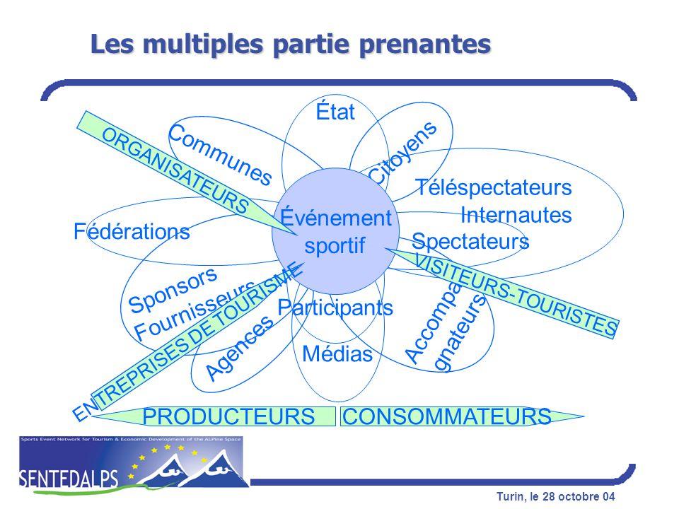Turin, le 28 octobre 04 Les multiples partie prenantes Agences Médias Citoyens Spectateurs Téléspectateurs Internautes Participants Accompa- gnateurs