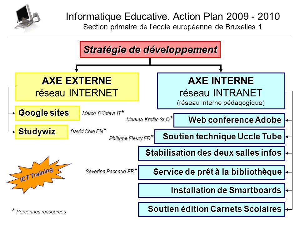 Informatique Educative. Action Plan 2009 - 2010 Section primaire de l'école européenne de Bruxelles 1 AXE EXTERNE réseau INTERNET AXE INTERNE réseau I