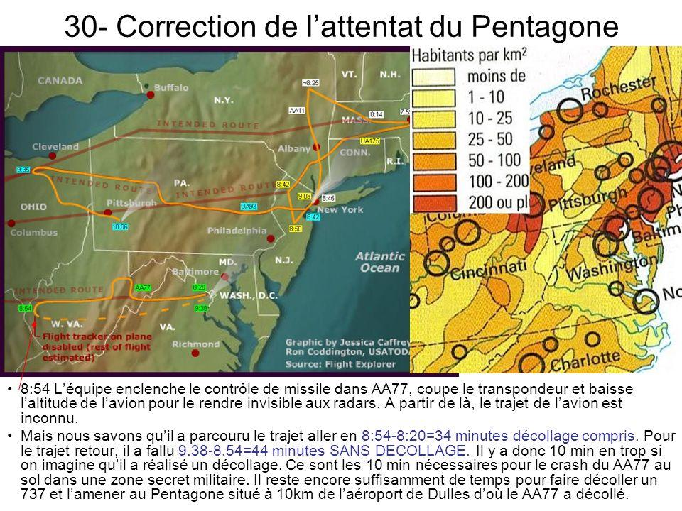 30- Correction de lattentat du Pentagone 8:54 Léquipe enclenche le contrôle de missile dans AA77, coupe le transpondeur et baisse laltitude de lavion pour le rendre invisible aux radars.