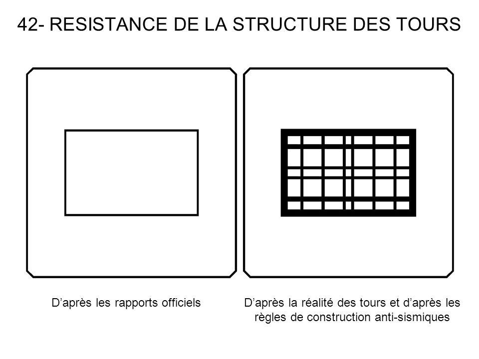 42- RESISTANCE DE LA STRUCTURE DES TOURS Daprès les rapports officielsDaprès la réalité des tours et daprès les règles de construction anti-sismiques