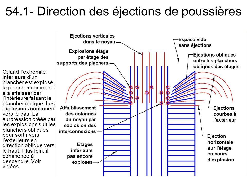 54.1- Direction des éjections de poussières Quand lextrémité intérieure dun plancher est explosé, le plancher commence à saffaisser par lintérieure faisant le plancher oblique.