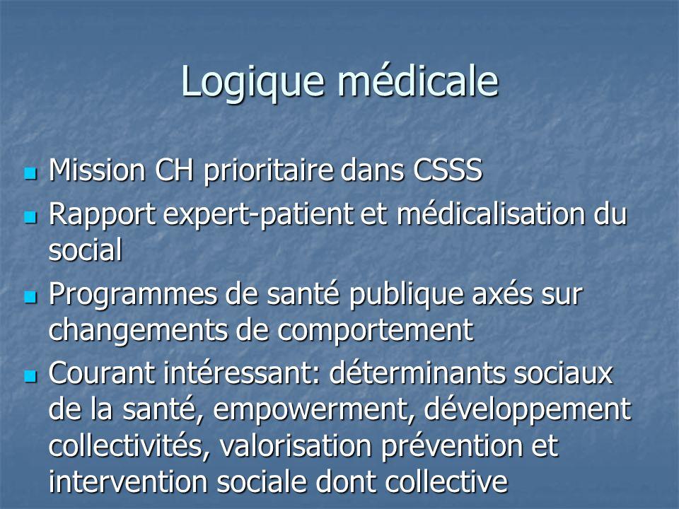 Logique médicale Mission CH prioritaire dans CSSS Mission CH prioritaire dans CSSS Rapport expert-patient et médicalisation du social Rapport expert-p
