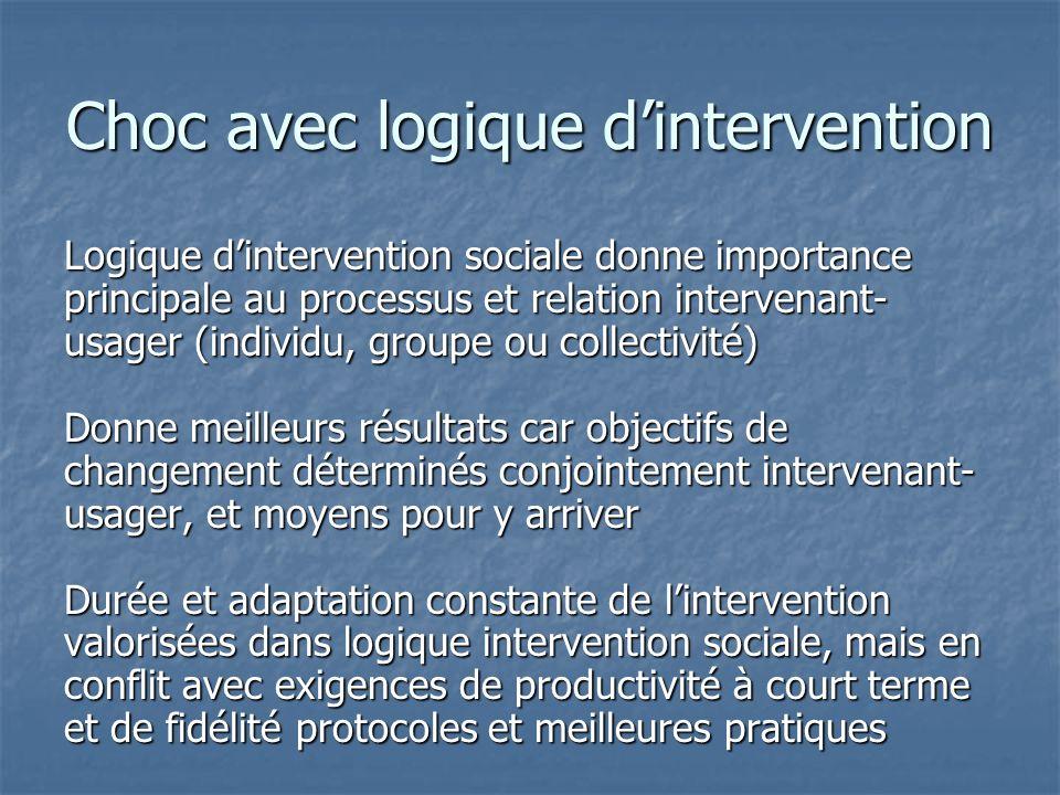 Choc avec logique dintervention Logique dintervention sociale donne importance principale au processus et relation intervenant- usager (individu, grou