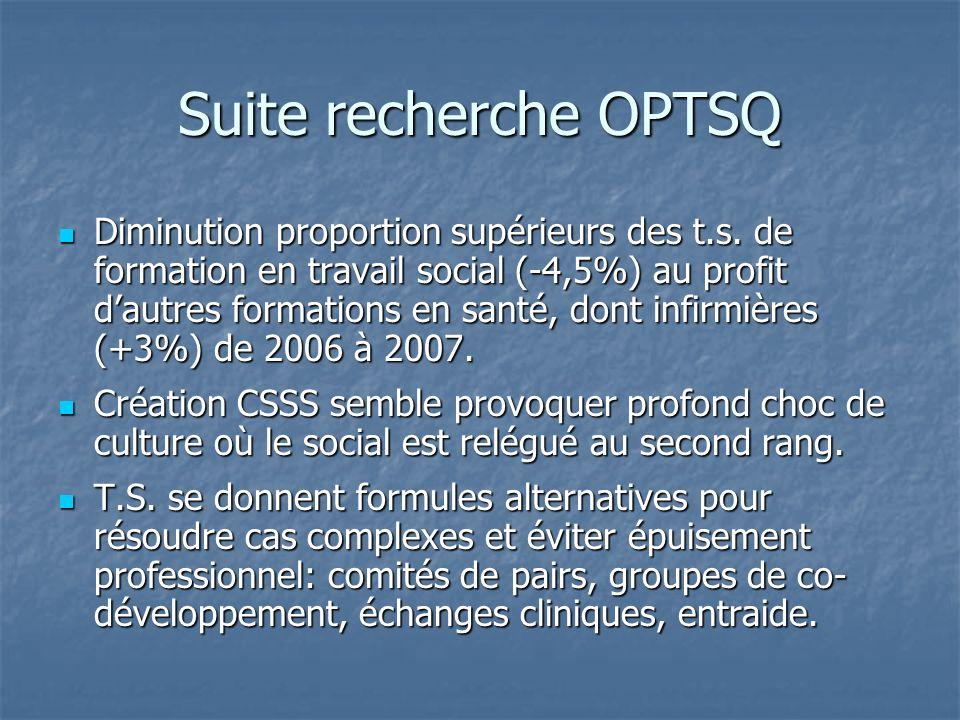 Suite recherche OPTSQ Diminution proportion supérieurs des t.s. de formation en travail social (-4,5%) au profit dautres formations en santé, dont inf