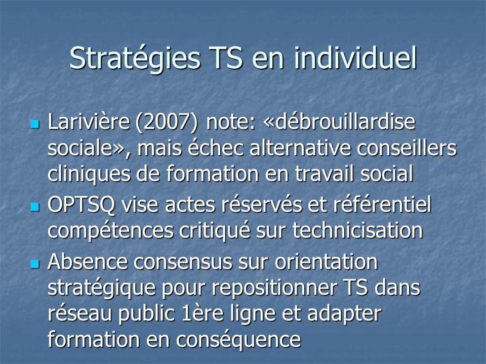 Stratégies TS en individuel Larivière (2007) note: «débrouillardise sociale», mais échec alternative conseillers cliniques de formation en travail soc