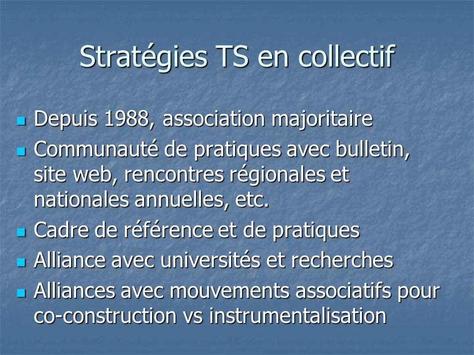 Stratégies TS en collectif Depuis 1988, association majoritaire Depuis 1988, association majoritaire Communauté de pratiques avec bulletin, site web,