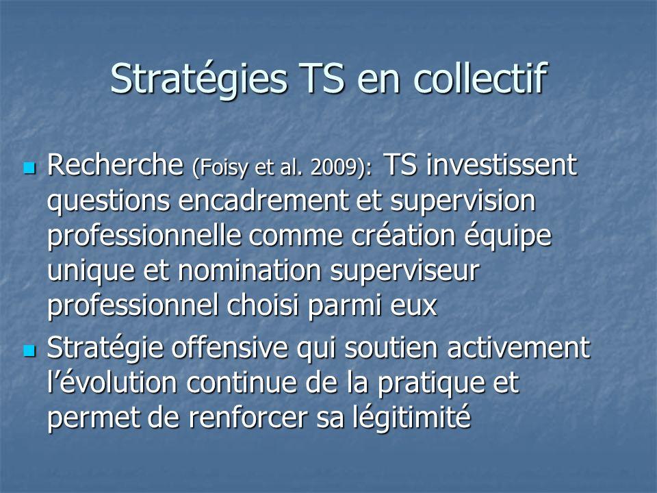 Stratégies TS en collectif Recherche (Foisy et al. 2009): TS investissent questions encadrement et supervision professionnelle comme création équipe u