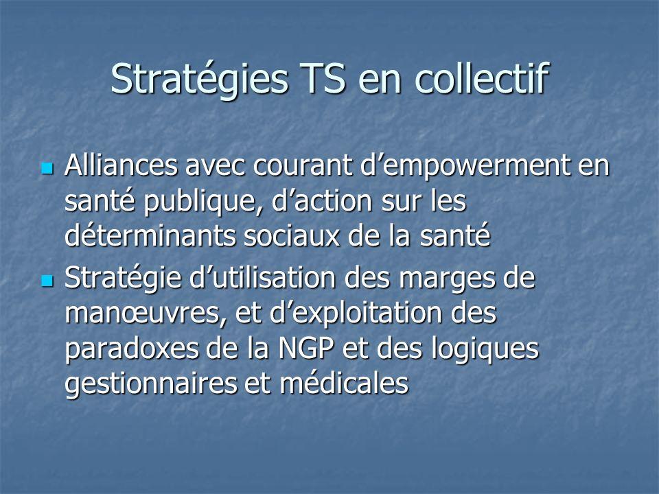 Stratégies TS en collectif Alliances avec courant dempowerment en santé publique, daction sur les déterminants sociaux de la santé Alliances avec cour