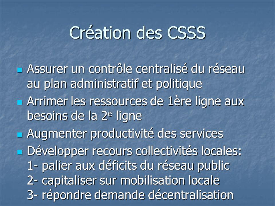 Création des CSSS Assurer un contrôle centralisé du réseau au plan administratif et politique Assurer un contrôle centralisé du réseau au plan adminis