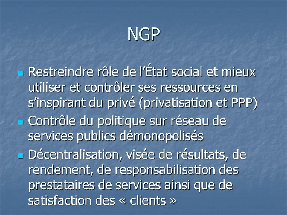 NGP Restreindre rôle de lÉtat social et mieux utiliser et contrôler ses ressources en sinspirant du privé (privatisation et PPP) Restreindre rôle de l